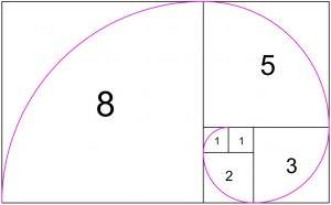 fibonacci java program