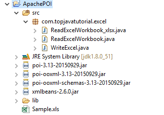 write excel to java project structure