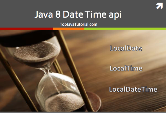 Java 8 Local Date Time