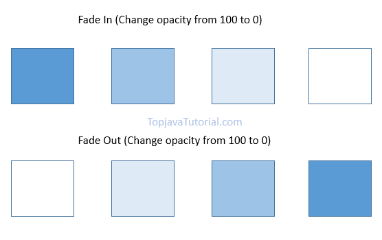 jQuery fade effect