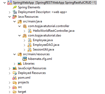 spring restful project structure