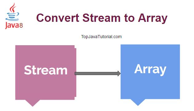 convert-stream-to-array