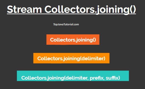 java 8 stream collectors.joining()