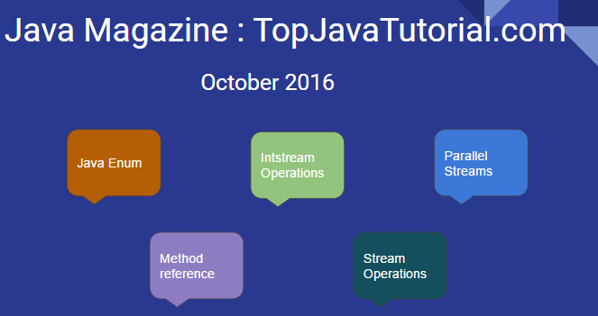 java magazine october 2016