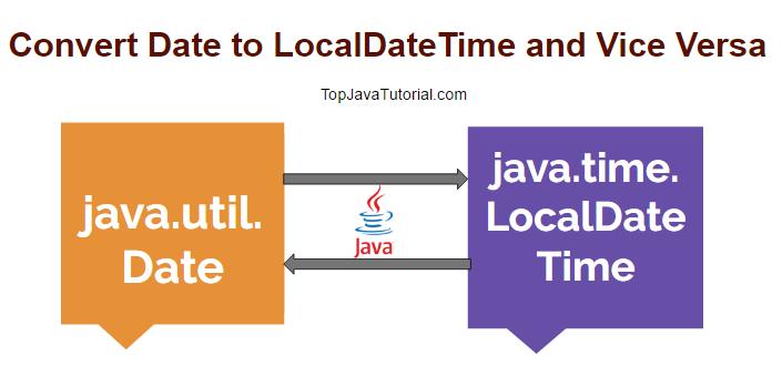 convert date to localdatetime