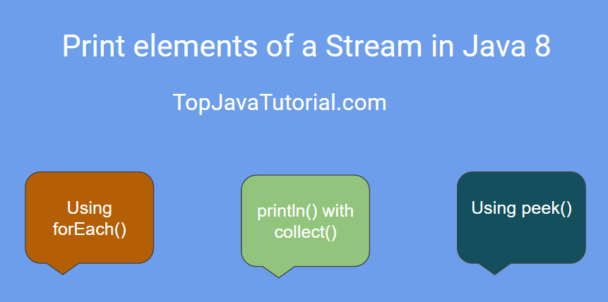 how to print stream in java 8